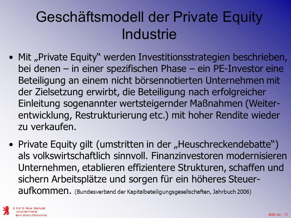 Geschäftsmodell der Private Equity Industrie