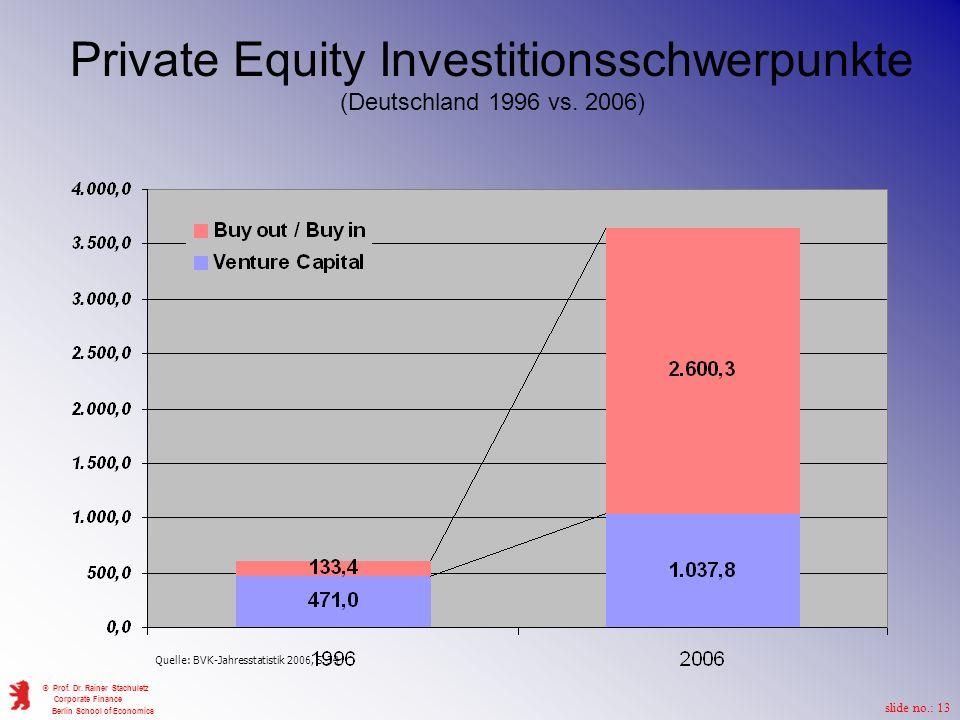 Private Equity Investitionsschwerpunkte (Deutschland 1996 vs. 2006)