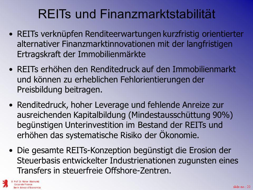 REITs und Finanzmarktstabilität