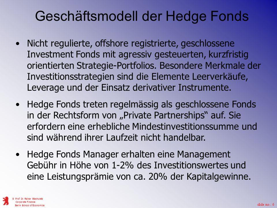 Geschäftsmodell der Hedge Fonds