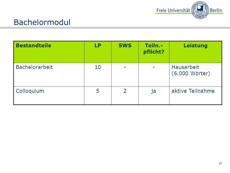 Bachelormodul Bestandteile LP SWS Teiln.- pflicht Leistung