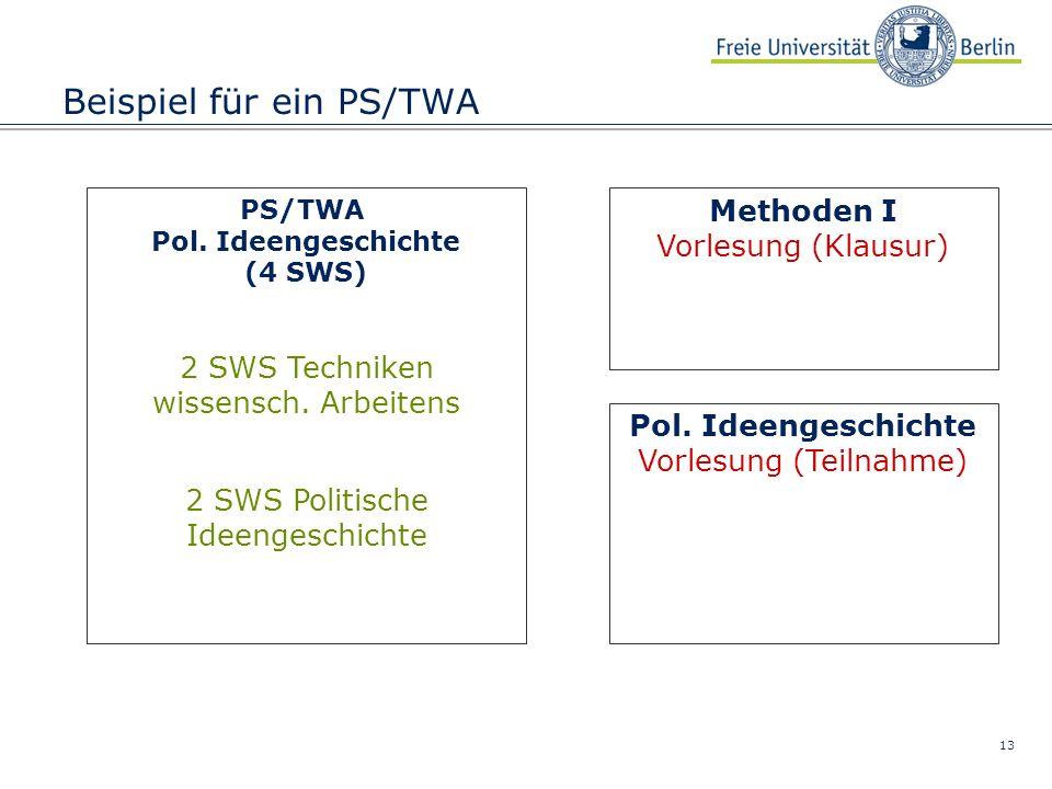 Beispiel für ein PS/TWA