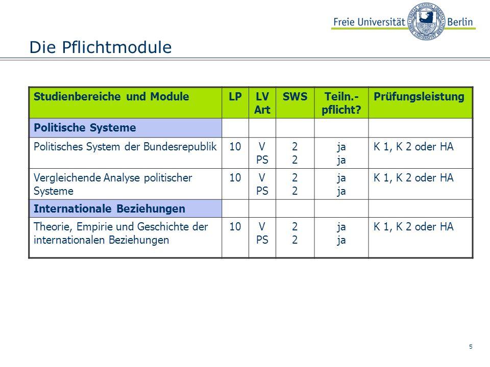 Die Pflichtmodule Studienbereiche und Module LP LV Art SWS