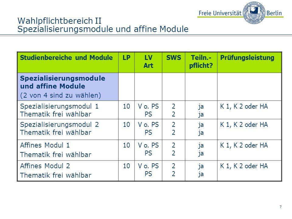 Wahlpflichtbereich II Spezialisierungsmodule und affine Module