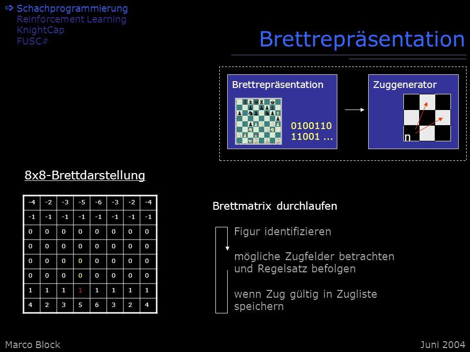 Brettrepräsentation n 8x8-Brettdarstellung Brettmatrix durchlaufen