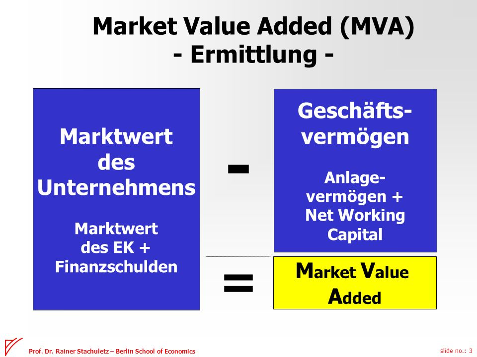 Market Value Added (MVA) - Ermittlung -