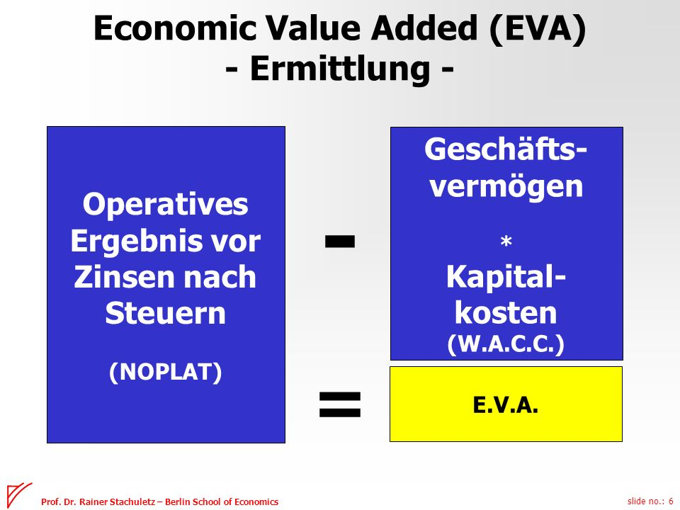 Economic Value Added (EVA) - Ermittlung -