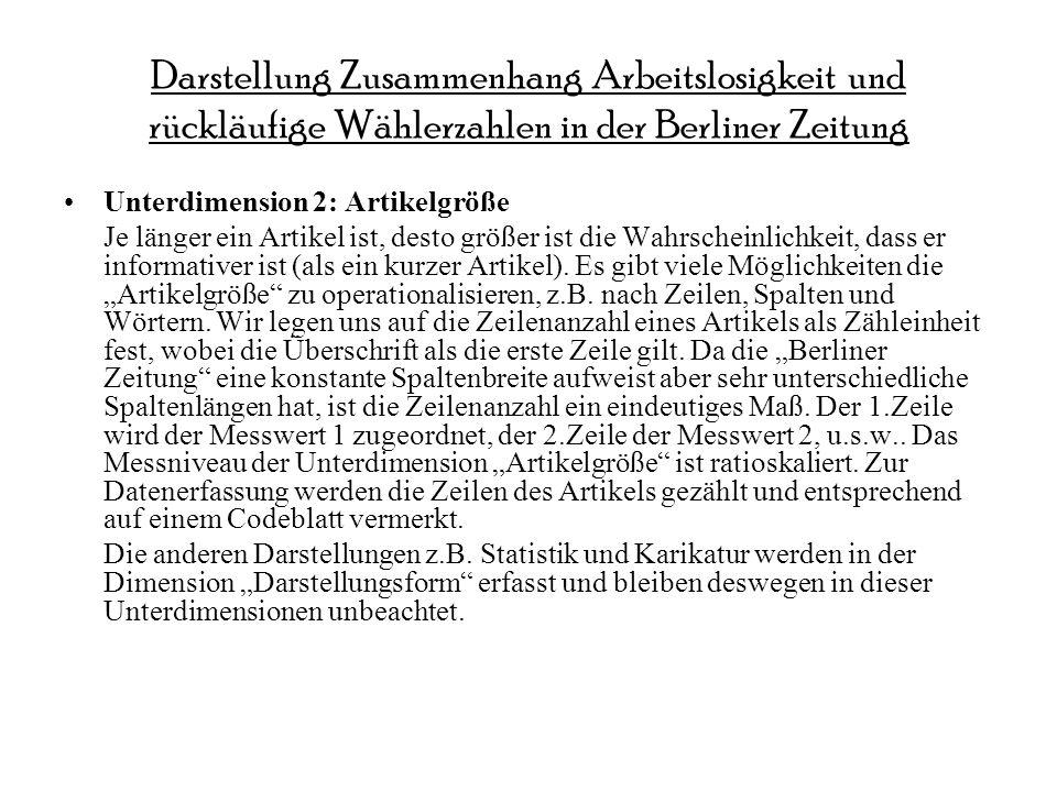 Darstellung Zusammenhang Arbeitslosigkeit und rückläufige Wählerzahlen in der Berliner Zeitung