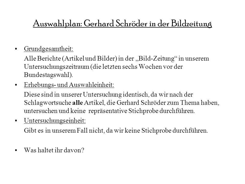 Auswahlplan: Gerhard Schröder in der Bildzeitung