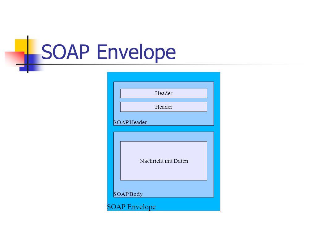 SOAP Envelope SOAP Envelope Header SOAP Header Nachricht mit Daten