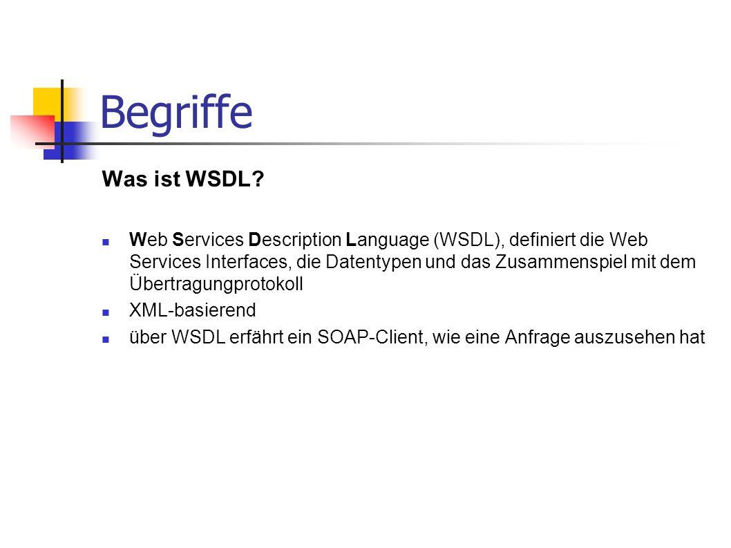 Begriffe Was ist WSDL