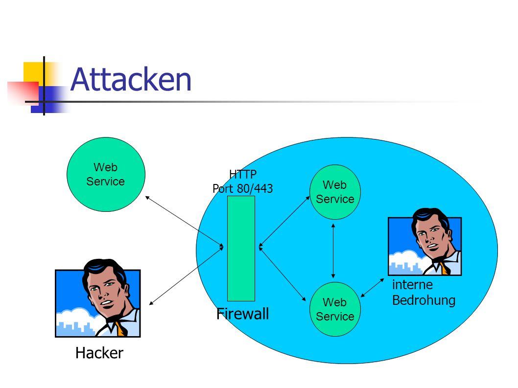 Attacken Firewall Hacker interne Bedrohung Web Service HTTP Web