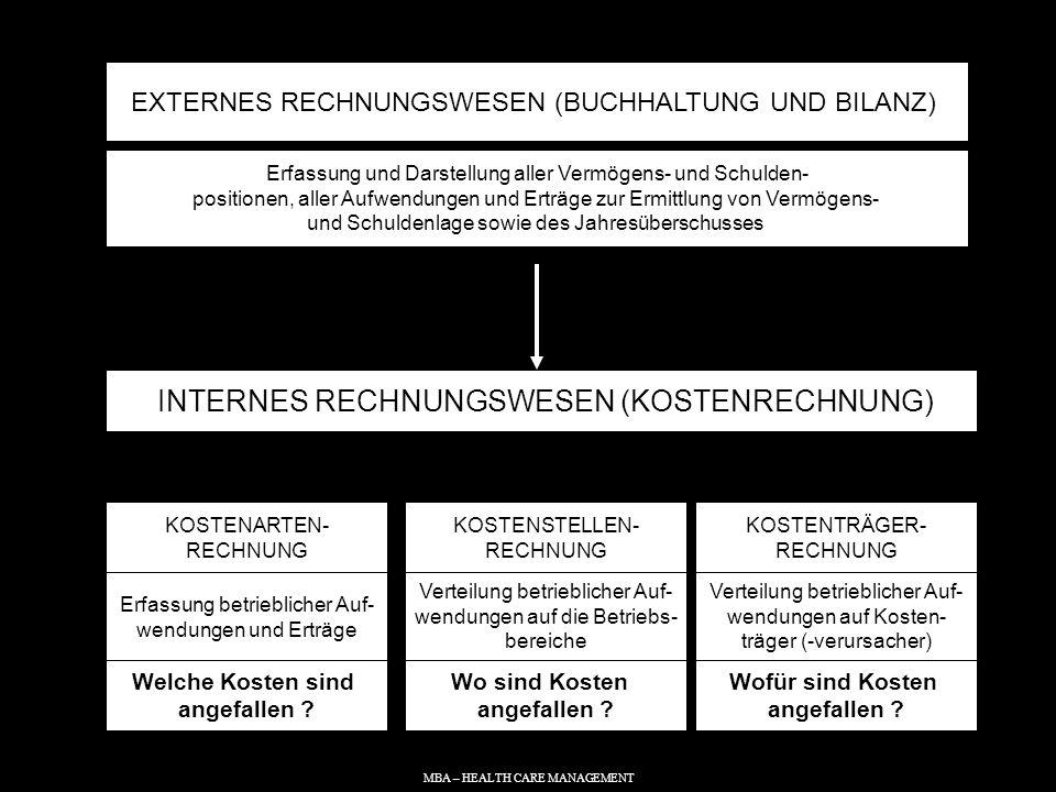 INTERNES RECHNUNGSWESEN (KOSTENRECHNUNG)