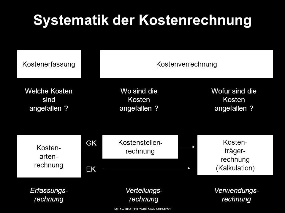 Systematik der Kostenrechnung