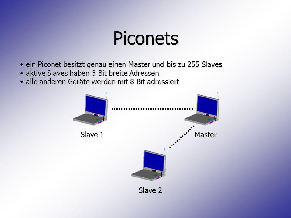 Piconets ein Piconet besitzt genau einen Master und bis zu 255 Slaves