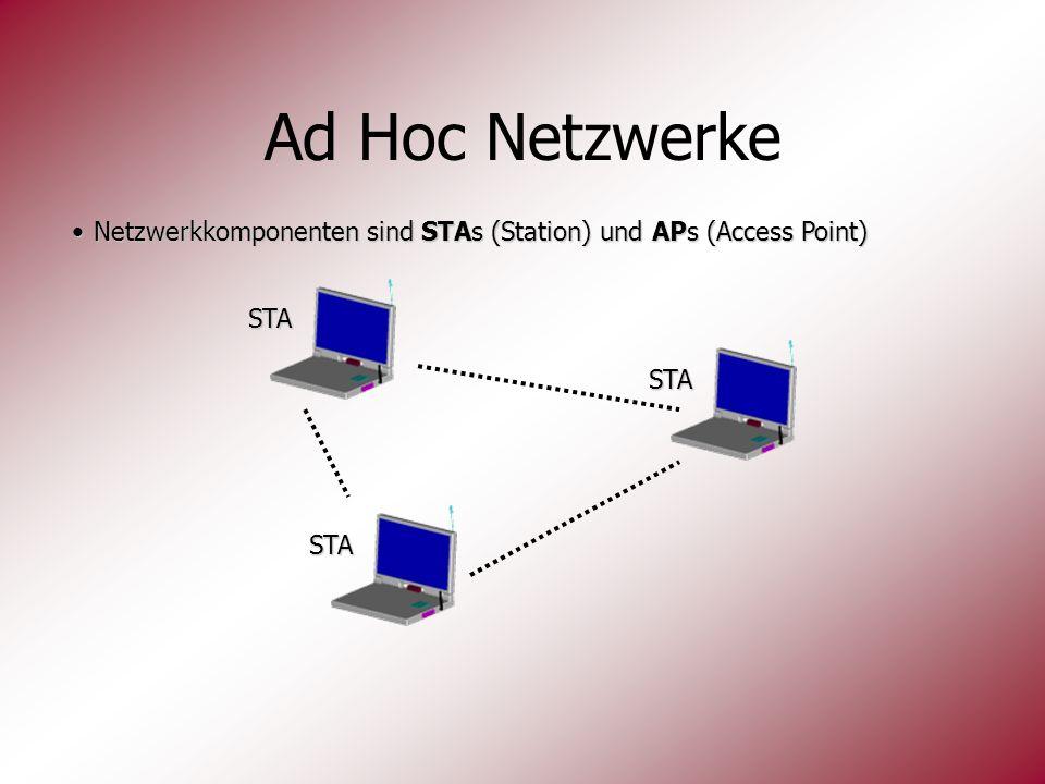 Ad Hoc Netzwerke Netzwerkkomponenten sind STAs (Station) und APs (Access Point) STA STA STA