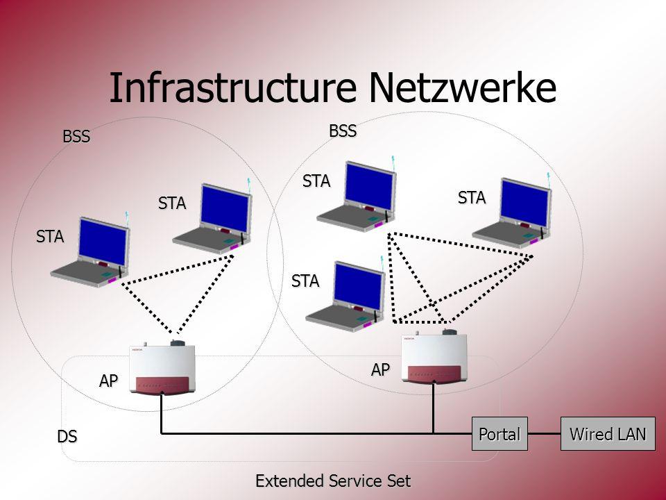 Infrastructure Netzwerke