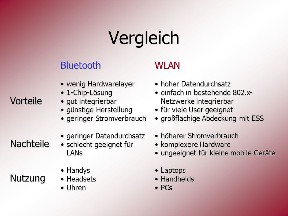 Vergleich Bluetooth WLAN Vorteile Nachteile Nutzung