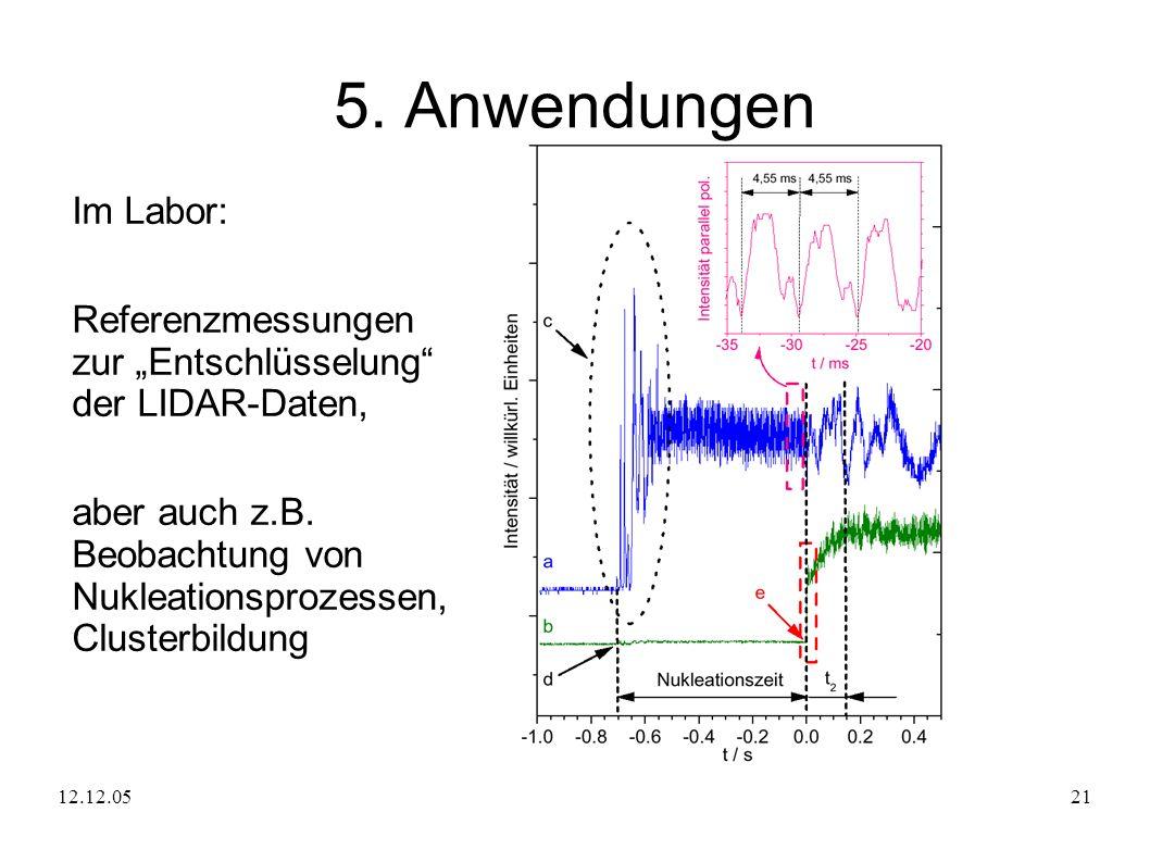 """5. Anwendungen Im Labor: Referenzmessungen zur """"Entschlüsselung der LIDAR-Daten,"""