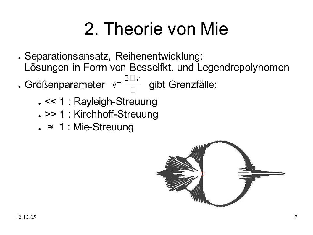 2. Theorie von Mie Separationsansatz, Reihenentwicklung: Lösungen in Form von Besselfkt. und Legendrepolynomen.