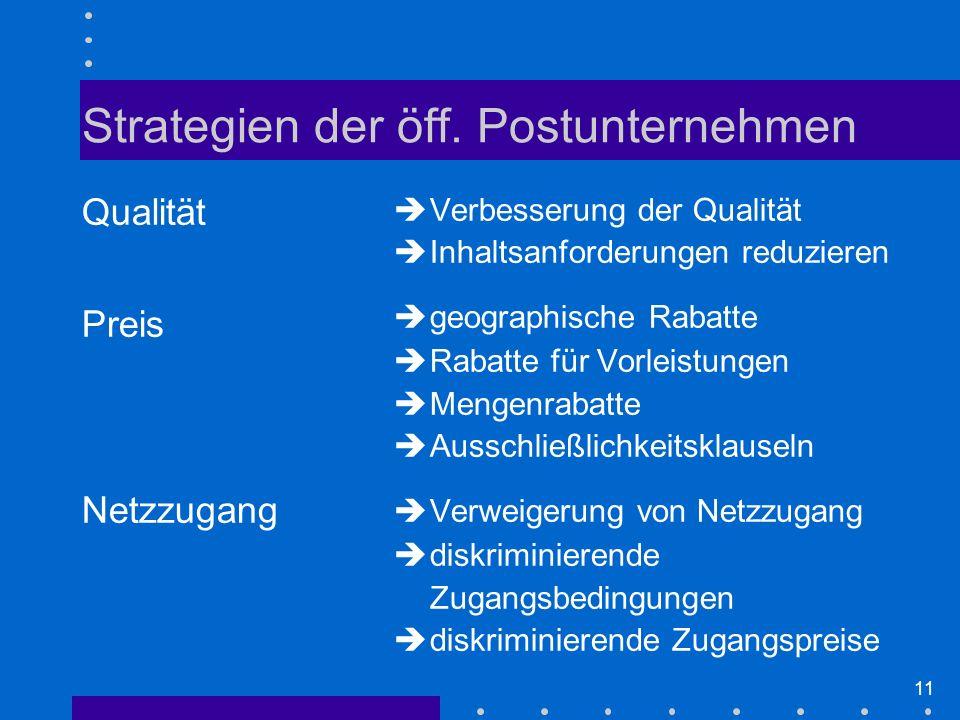Strategien der öff. Postunternehmen