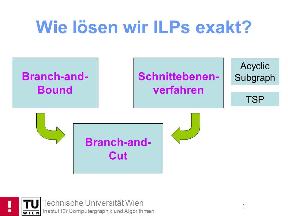 Wie lösen wir ILPs exakt