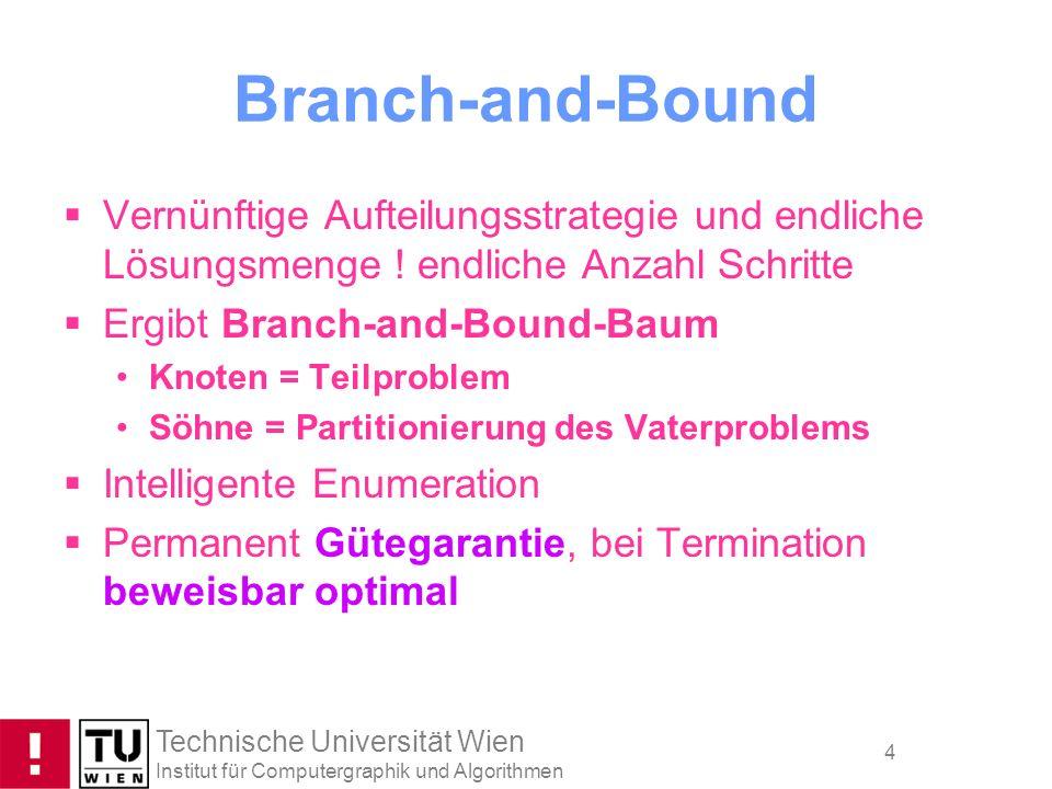 Branch-and-Bound Vernünftige Aufteilungsstrategie und endliche Lösungsmenge ! endliche Anzahl Schritte.