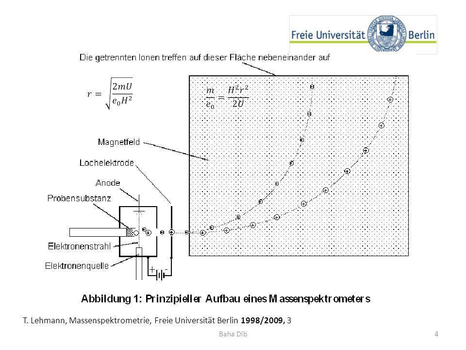 T. Lehmann, Massenspektrometrie, Freie Universität Berlin 1998/2009, 3