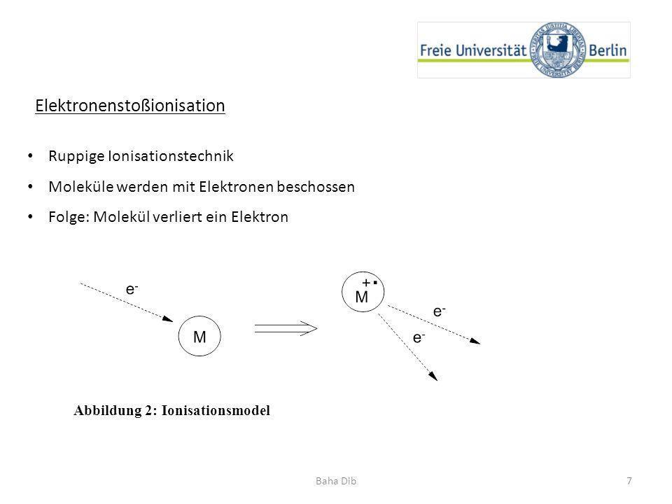 Elektronenstoßionisation
