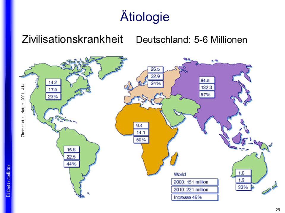 Ätiologie Zivilisationskrankheit Deutschland: 5-6 Millionen