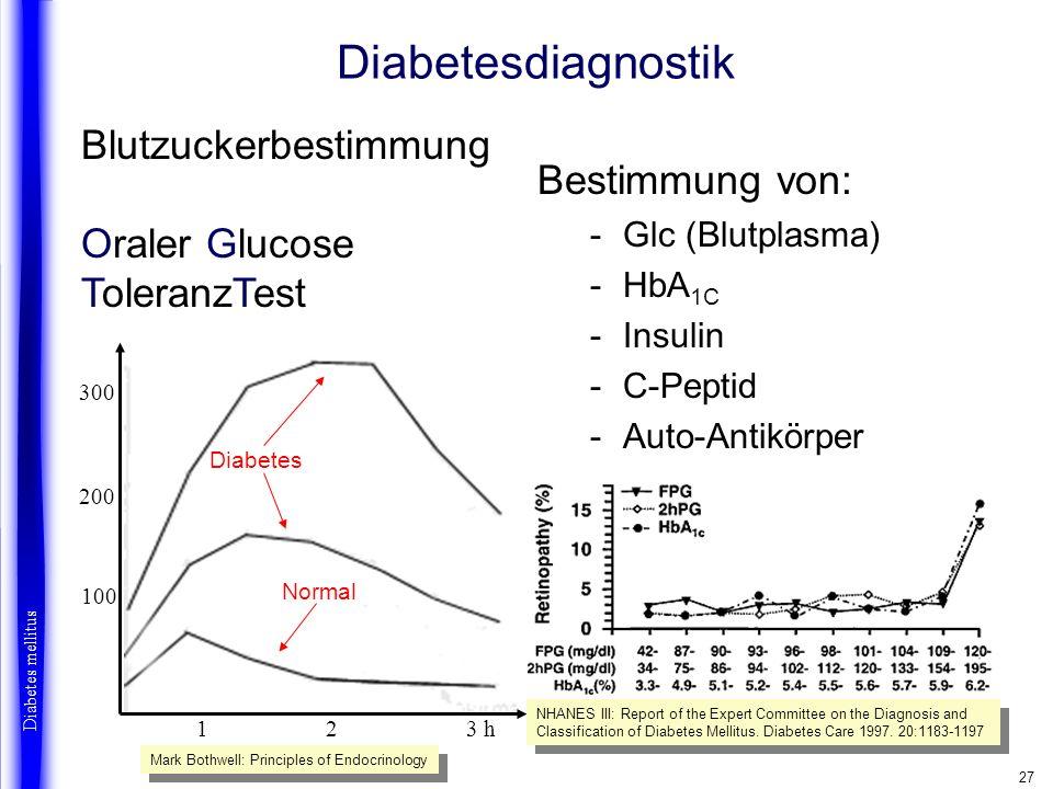 Diabetesdiagnostik Blutzuckerbestimmung Bestimmung von: