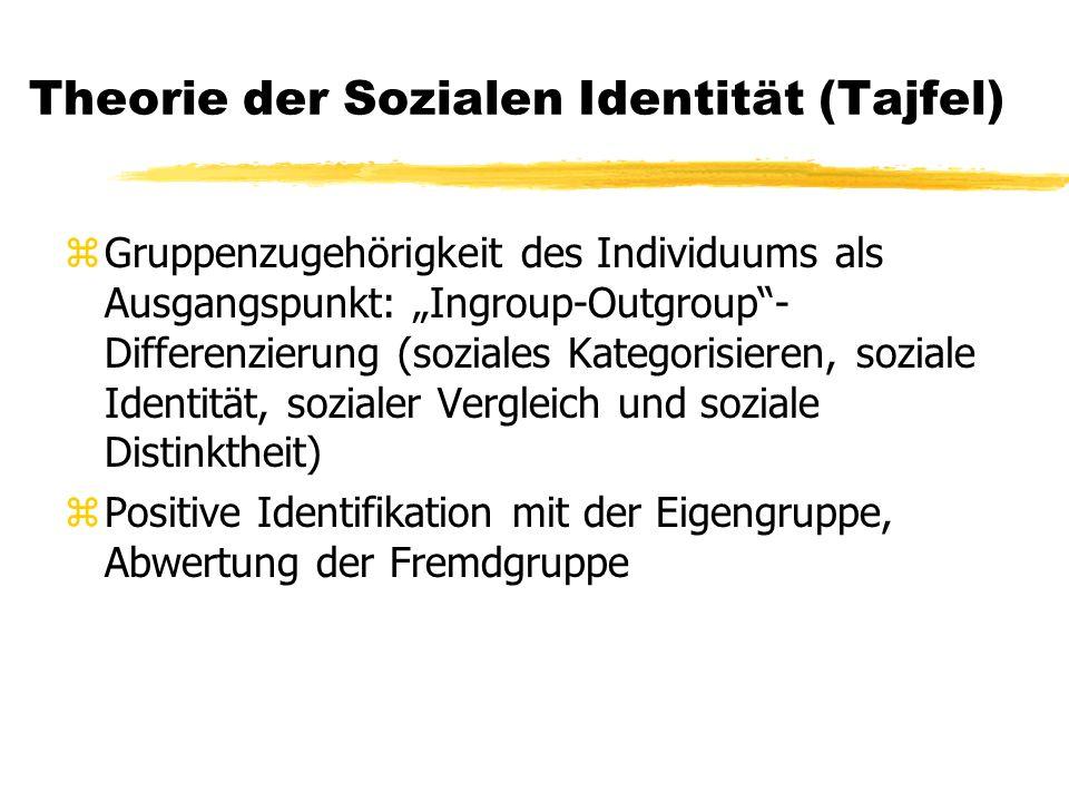 Theorie der Sozialen Identität (Tajfel)