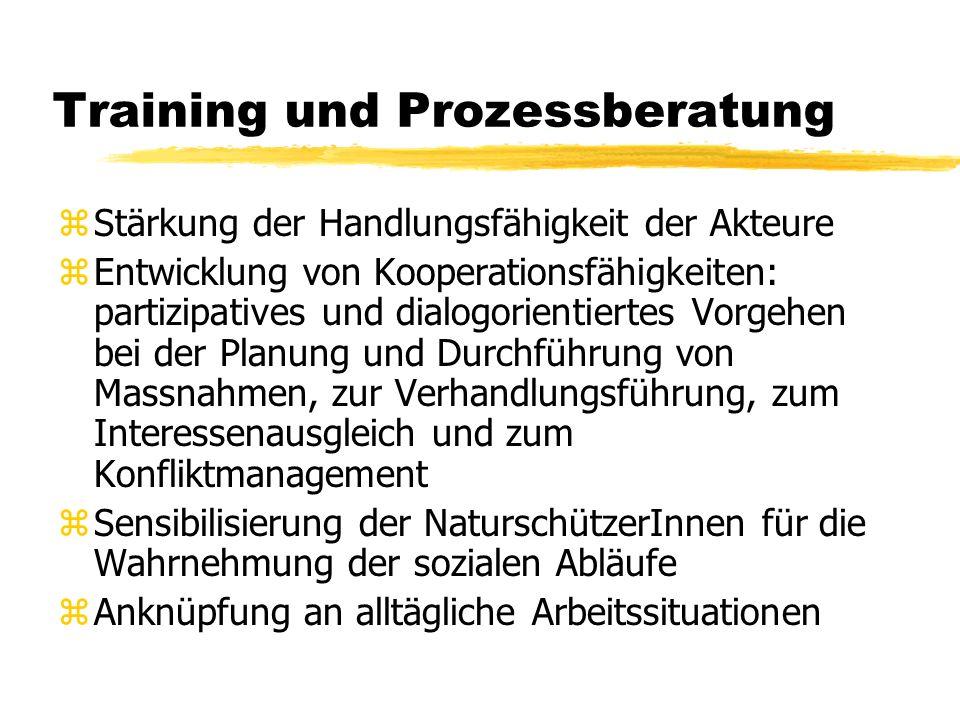 Training und Prozessberatung