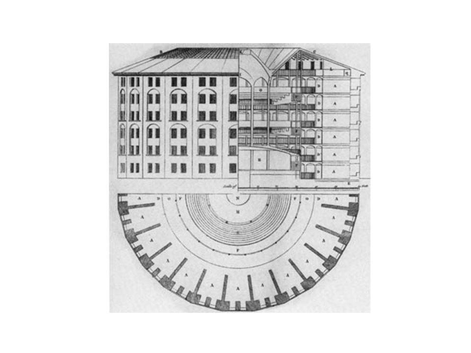 Der Einfluss des technischen Wandels wird noch deutlicher, wenn man es mit dem Urbild des Überwachungssystems kontrastiert – das Panoptikon von Jeremy Bentham.