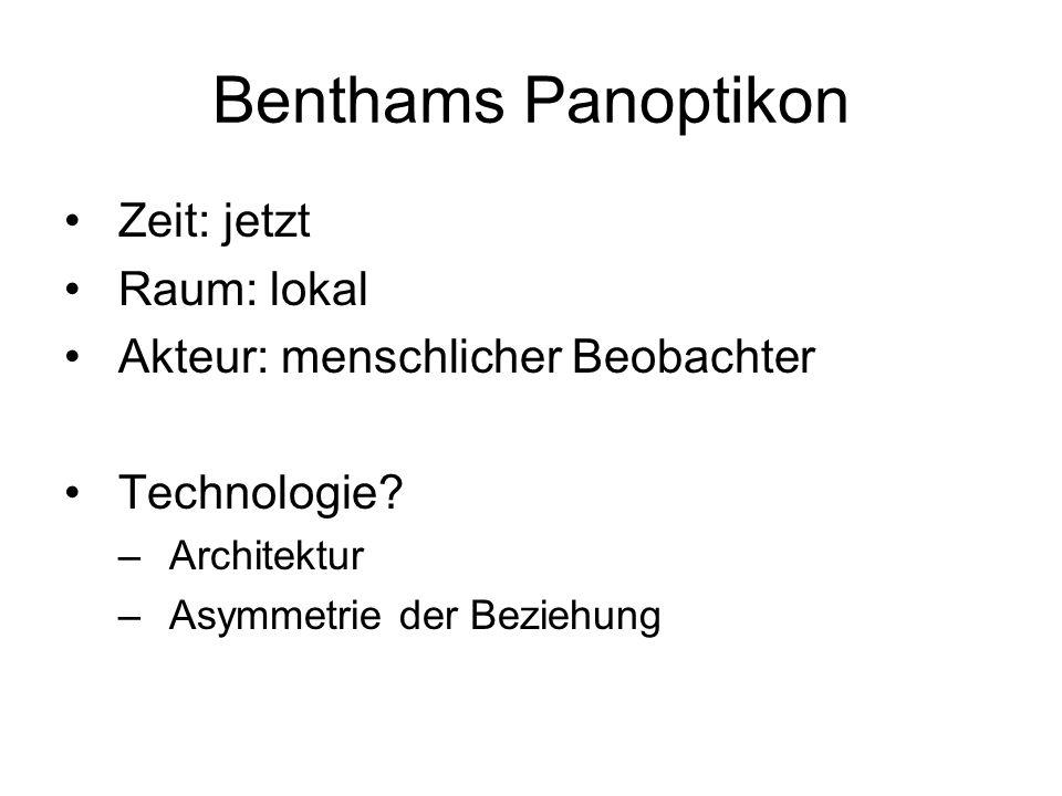 Benthams Panoptikon Zeit: jetzt Raum: lokal
