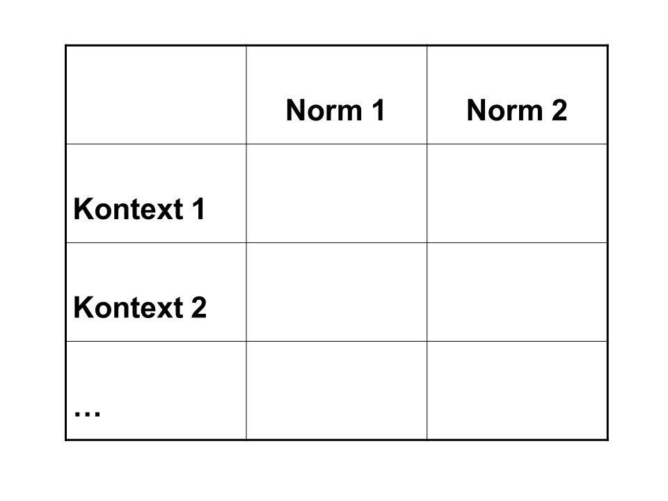 Norm 1 Norm 2 Kontext 1 Kontext 2 …