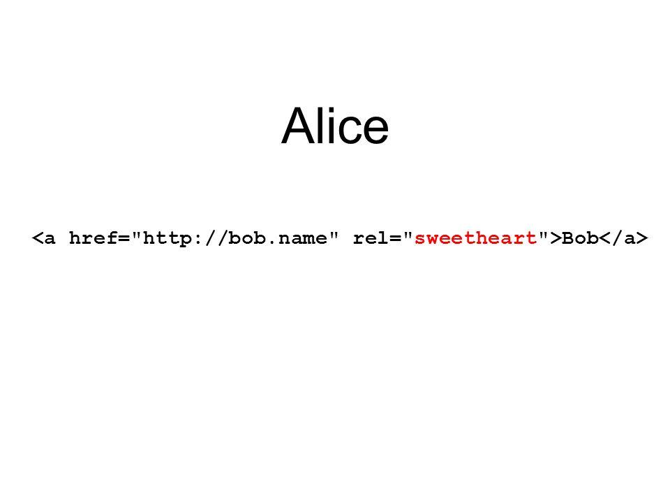 Alice <a href= http://bob.name rel= sweetheart >Bob</a>