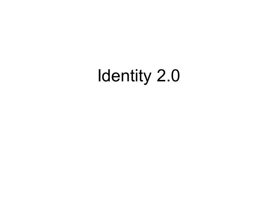 Identity 2.0 Namensraum etabliert, häufig basierend auf dem Domain Name System.