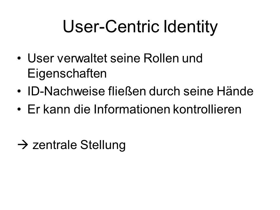 User-Centric Identity