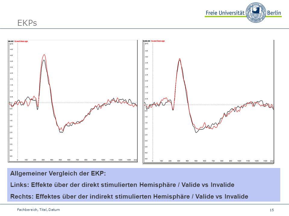 EKPs Allgemeiner Vergleich der EKP: