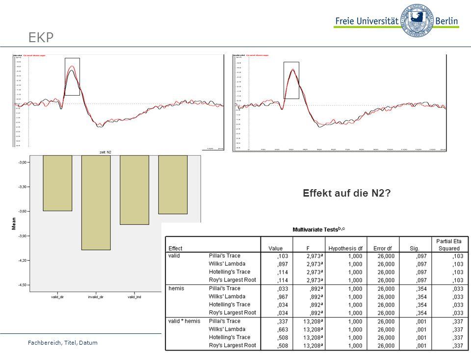 EKP Effekt auf die N2 Fachbereich, Titel, Datum