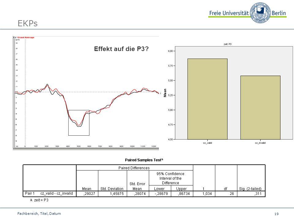 EKPs Effekt auf die P3 Fachbereich, Titel, Datum