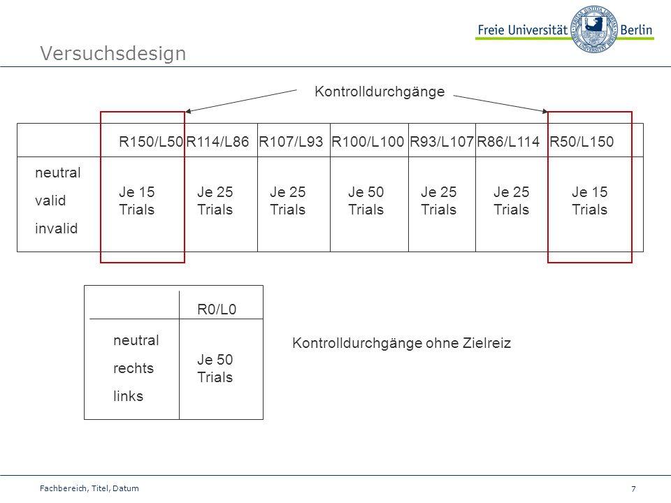 Versuchsdesign Kontrolldurchgänge R100/L100 R93/L107 R86/L114 R50/L150