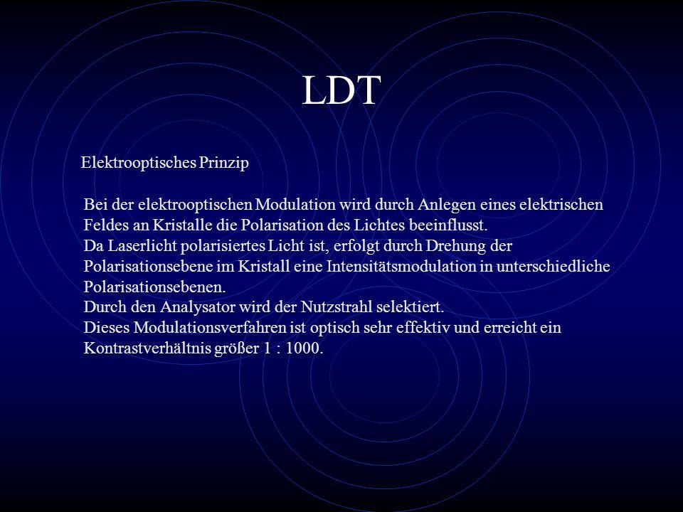 LDT Elektrooptisches Prinzip.