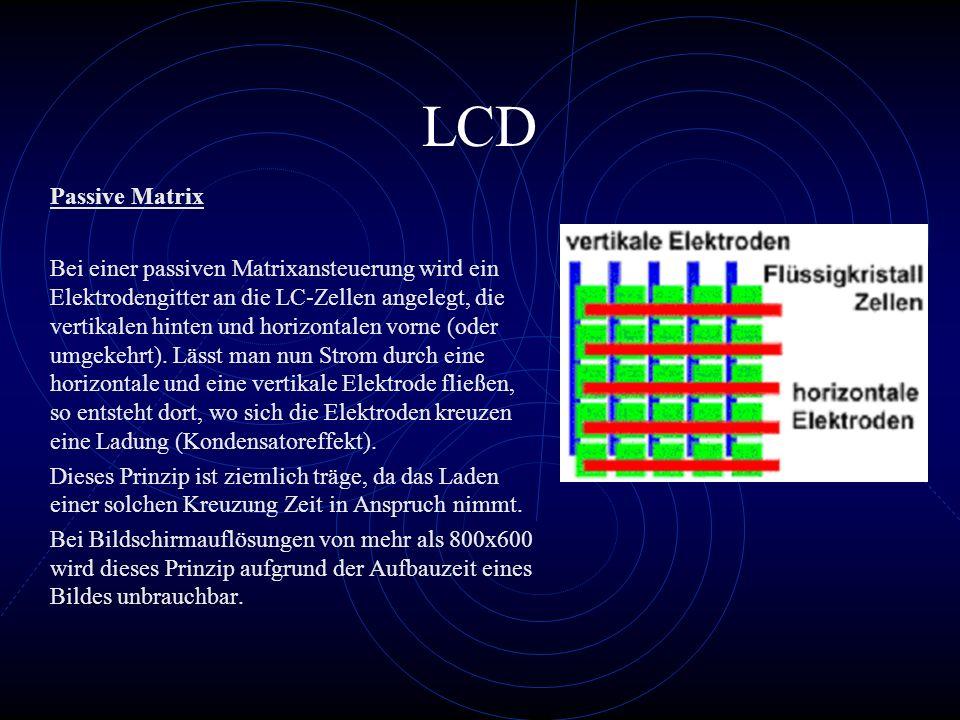 LCD Passive Matrix.
