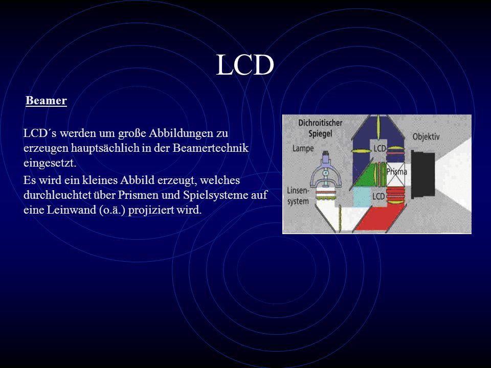 LCDBeamer. LCD´s werden um große Abbildungen zu erzeugen hauptsächlich in der Beamertechnik eingesetzt.