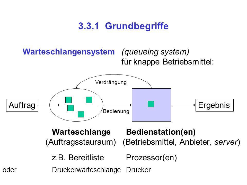 3.3.1 Grundbegriffe Warteschlangensystem (queueing system)