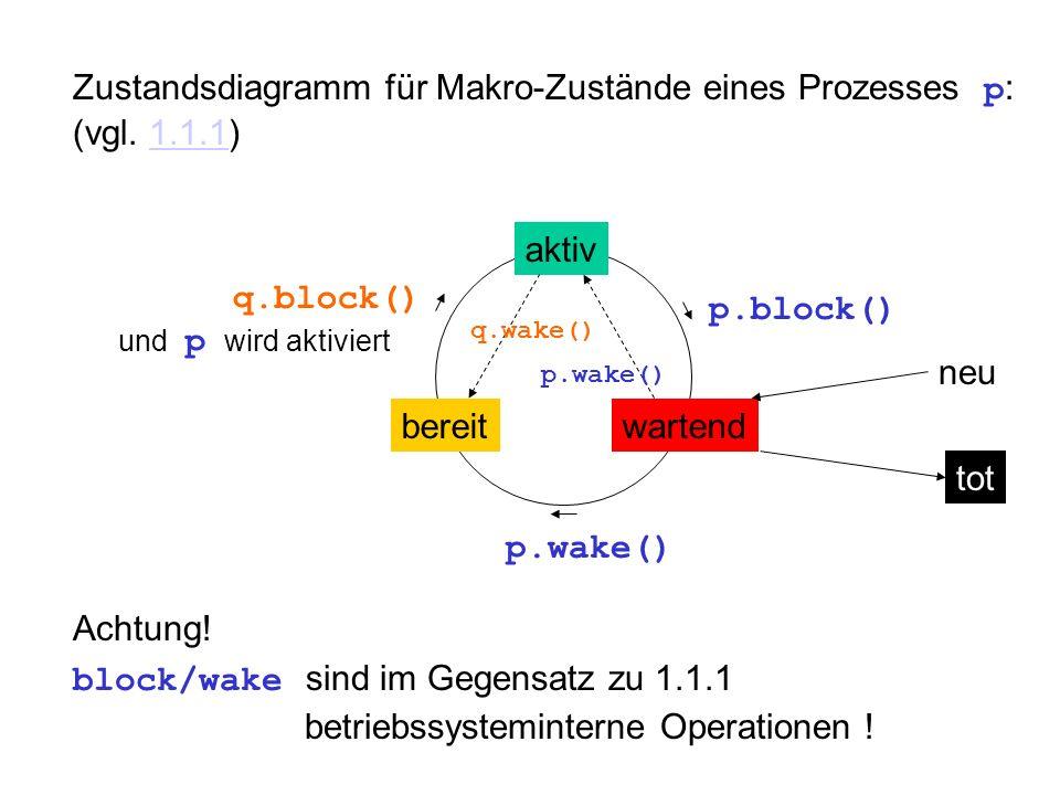 Zustandsdiagramm für Makro-Zustände eines Prozesses p: (vgl. 1.1.1)