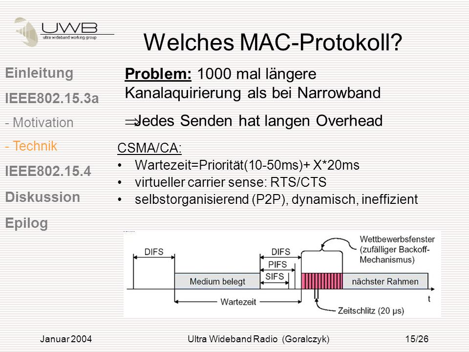 Welches MAC-Protokoll