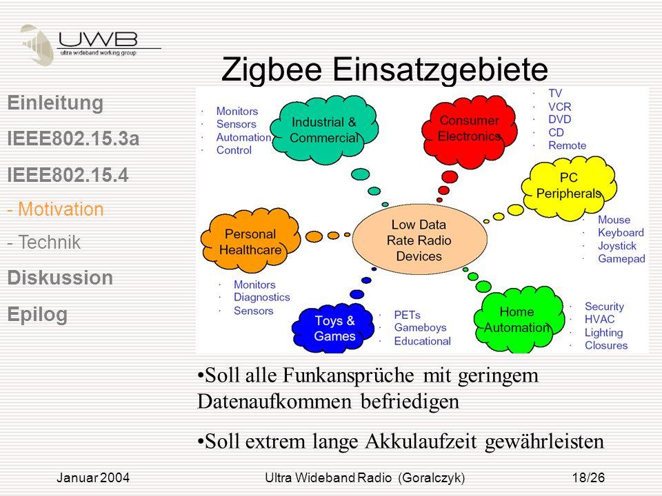 Zigbee Einsatzgebiete